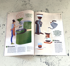 Previous<span>Illustraties Koffie Magazine Boon</span><i>→</i>